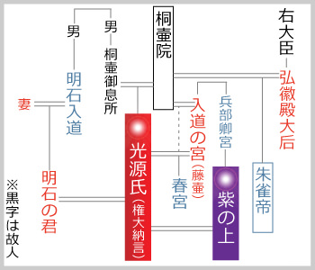 源氏物語 須磨の秋